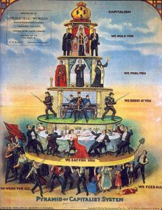 the pyramid of control