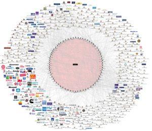 Bilderberg Conspiracy