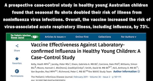 Australian Flu vaccine study